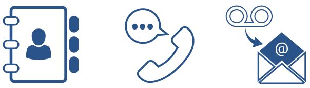 מרכזיית טלפון IP - הכל כלול גרנסטרים